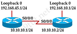 OSPF_adjacency.jpg