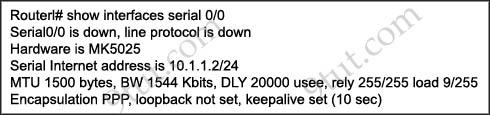 show_interfaces_serial.jpg