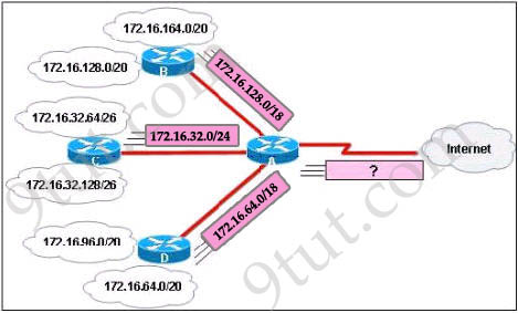Subnetting IP Address Quiz - ProProfs Quiz