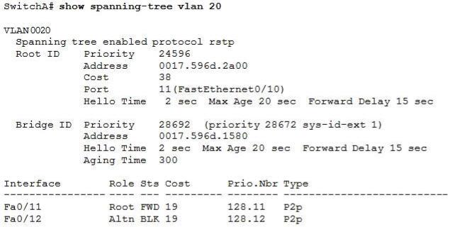 show_spanning-tree_vlan_20.jpg