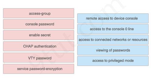 SecurityFeatures.jpg