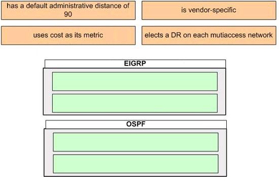 ccna_EIGRP_OSPF