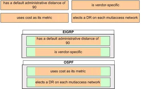 ccna_EIGRP_OSPF_answer