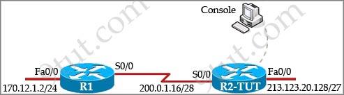 Configuration_Sim.jpg