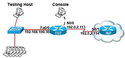 NAT_sim_topology.jpg