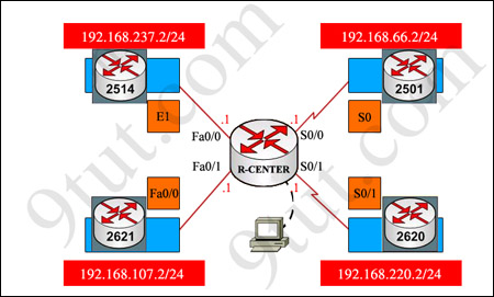 ccna_configuration_topology_answers_2