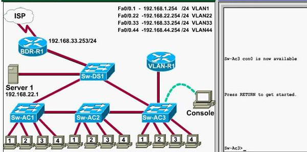 ccna_vtp_sim_question
