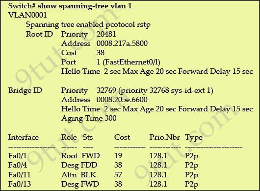 show_spanning_tree_vlan_1.jpg